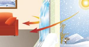 Confort pe timp de iarna_animatie ferestre